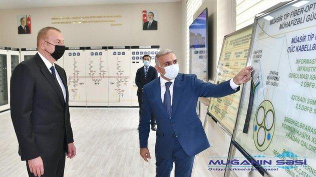 Prezident İlham Əliyev açılışda